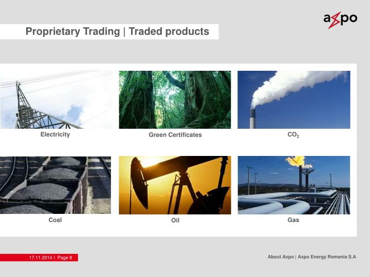 Proprietary Trading | Traded products