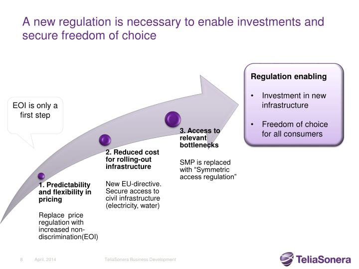 A new regulation is necessary to enable investments and secure freedom of choice