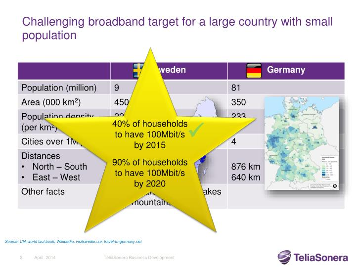 Challenging broadband target for