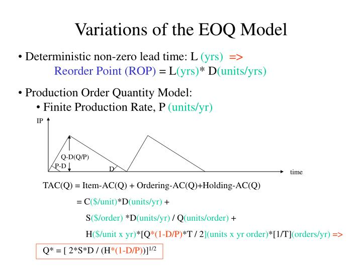 Variations of the EOQ Model