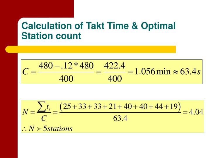 Calculation of Takt Time & Optimal Station count
