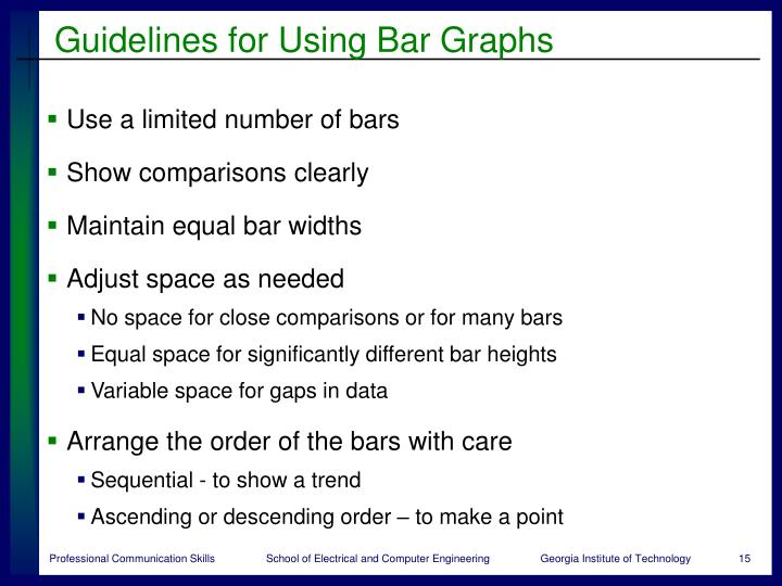 Guidelines for Using Bar Graphs