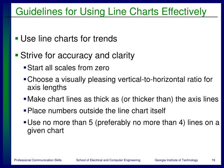 Guidelines for Using Line Charts Effectively