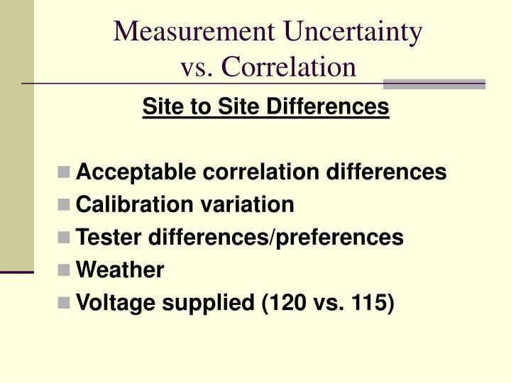 Measurement uncertainty vs correlation