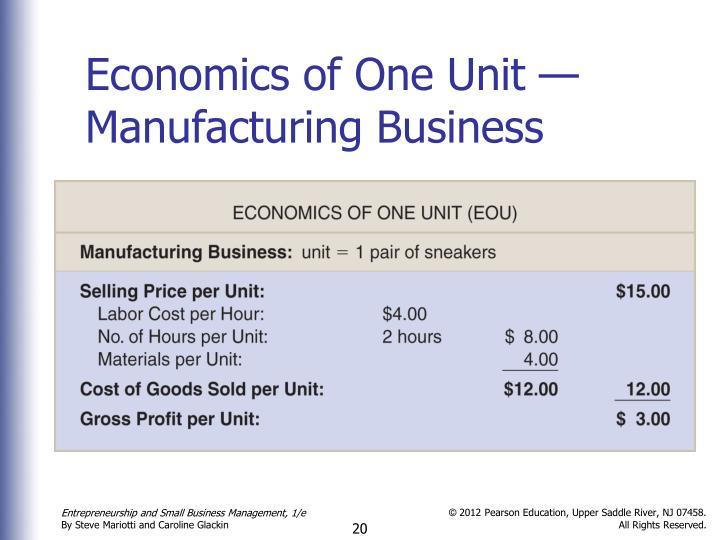 Economics of One Unit —Manufacturing Business