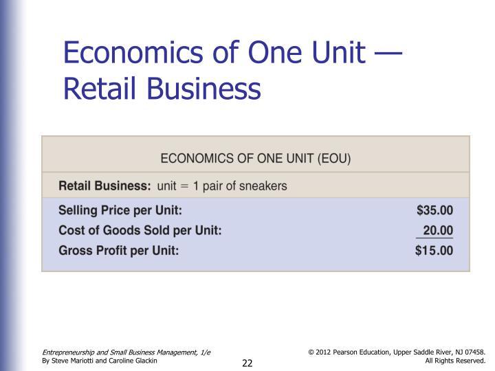 Economics of One Unit — Retail Business