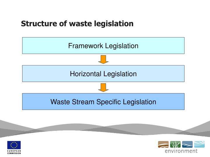 Structure of waste legislation