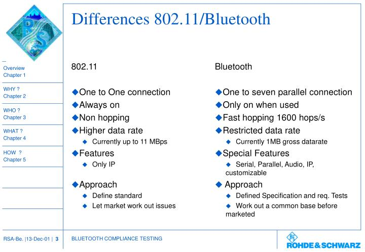 Differences 802 11 bluetooth