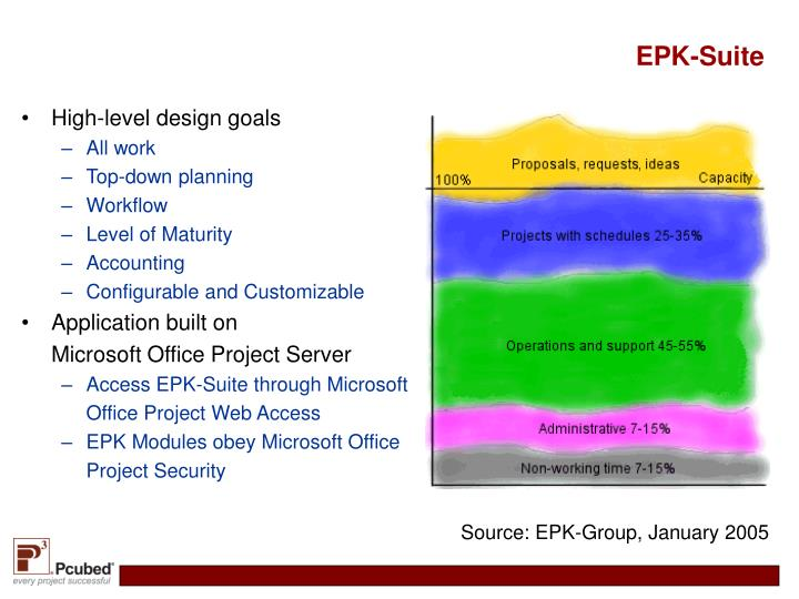 EPK-Suite
