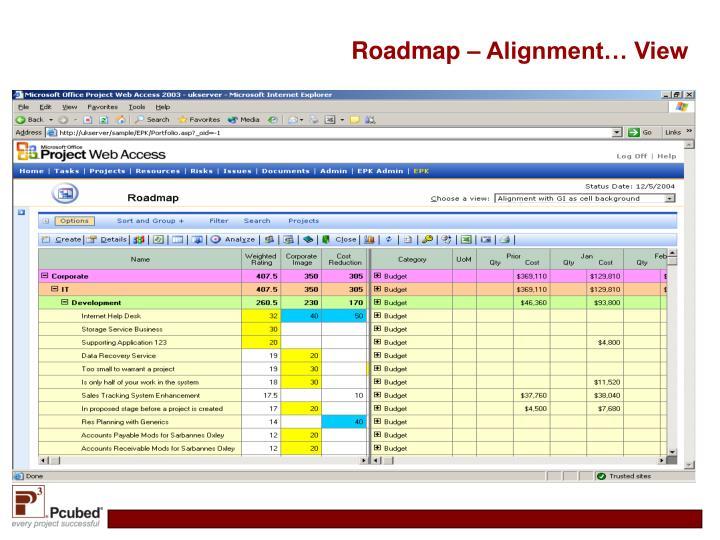 Roadmap – Alignment… View