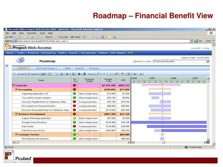 Roadmap – Financial Benefit View