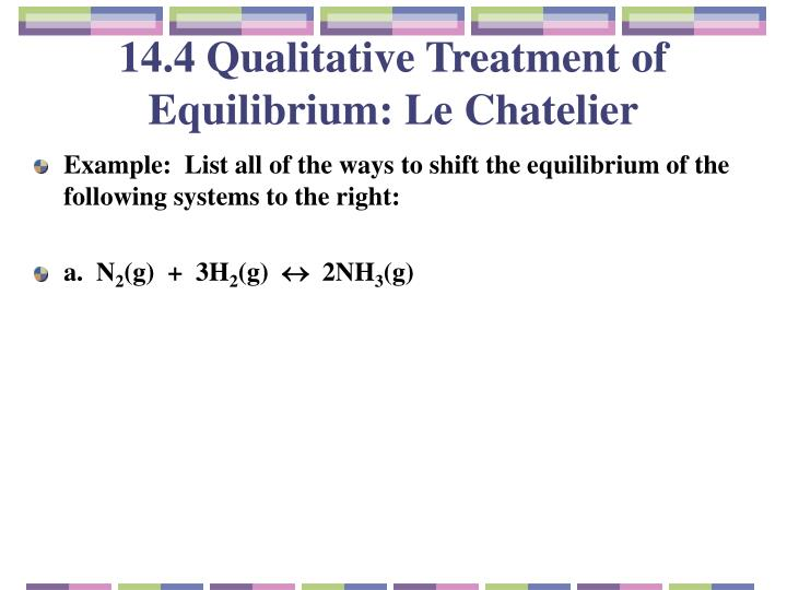 14.4 Qualitative Treatment of  Equilibrium: Le Chatelier