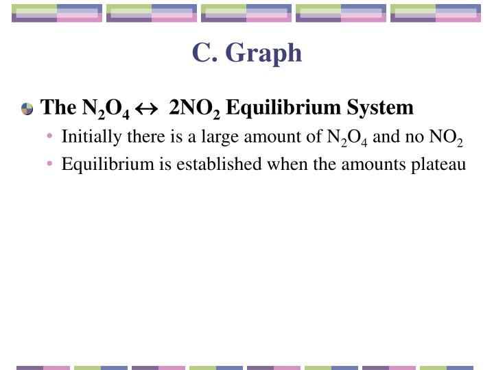 C. Graph