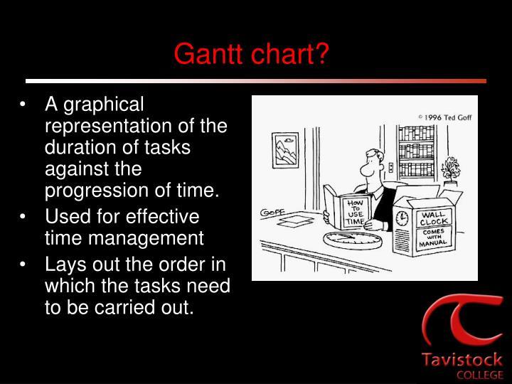 Gantt chart?