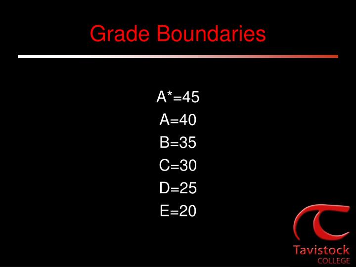 Grade Boundaries