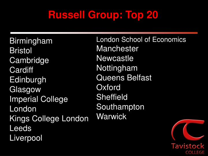 Russell Group: Top 20