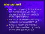 why market