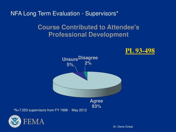 NFA Long Term Evaluation - Supervisors*