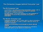 the consumer images behind consumer law