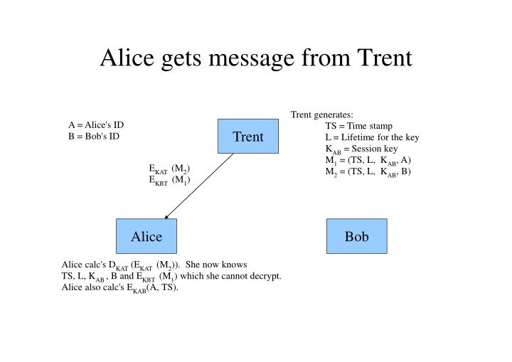 Alice gets message from Trent