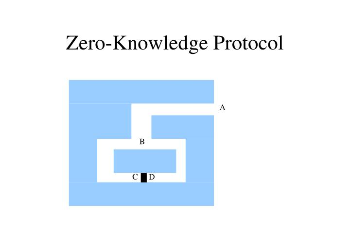 Zero-Knowledge Protocol