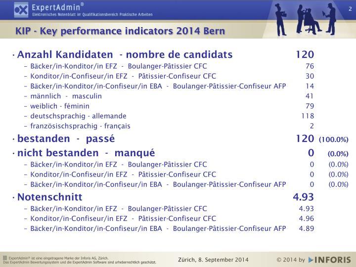 Kip key performance indicators 2014 bern