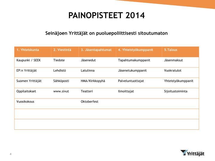 PAINOPISTEET 2014