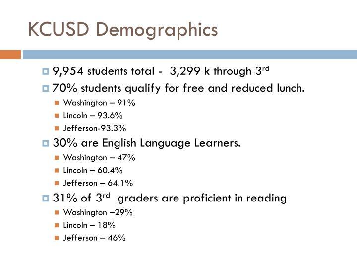 KCUSD Demographics