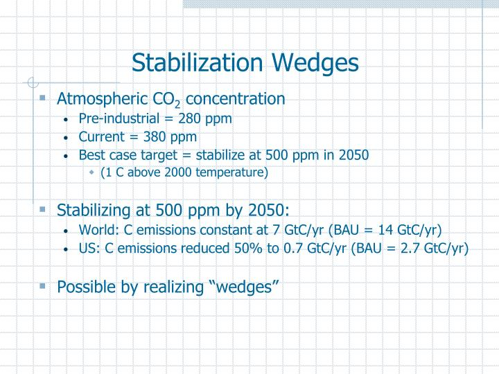 Stabilization Wedges
