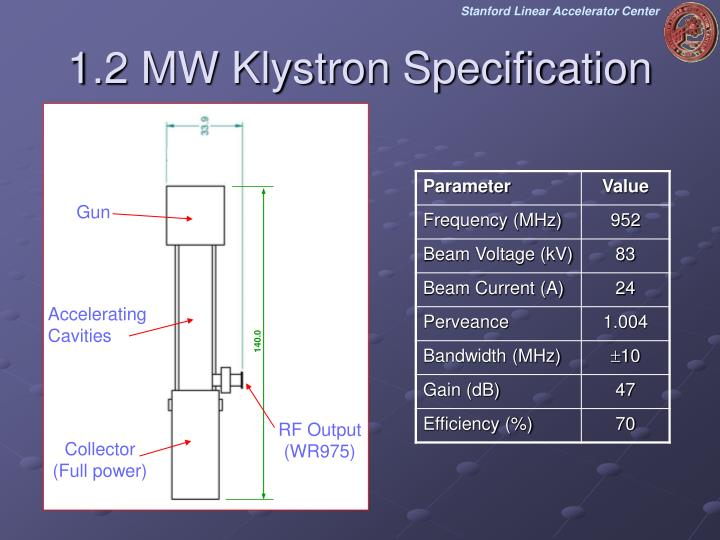1.2 MW Klystron Specification