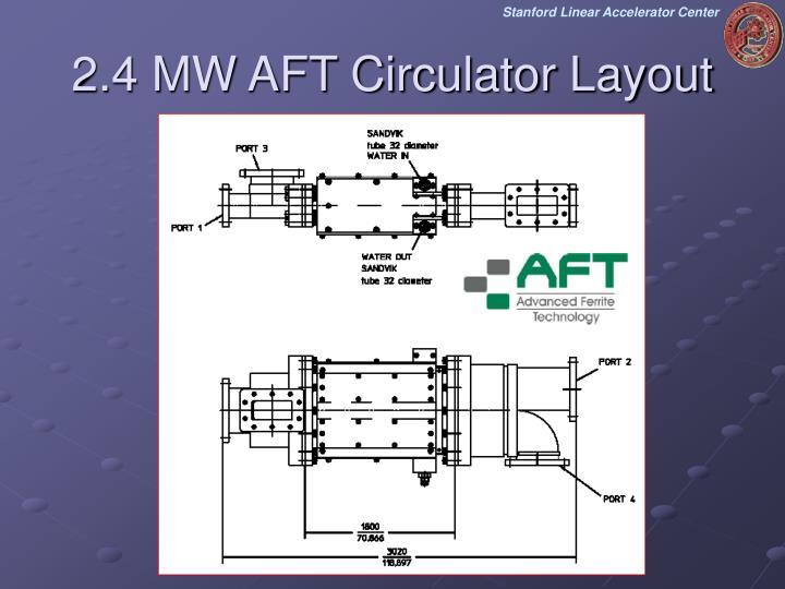 2.4 MW AFT Circulator Layout