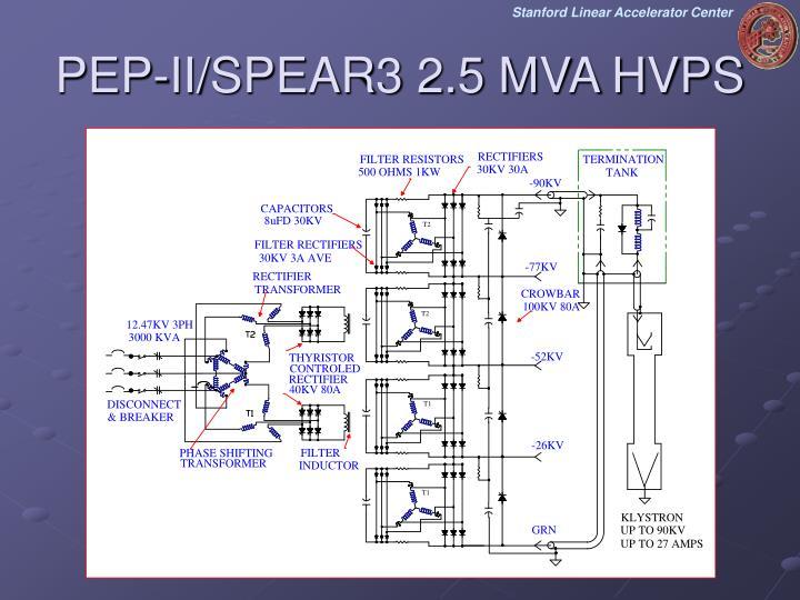 PEP-II/SPEAR3 2.5 MVA HVPS