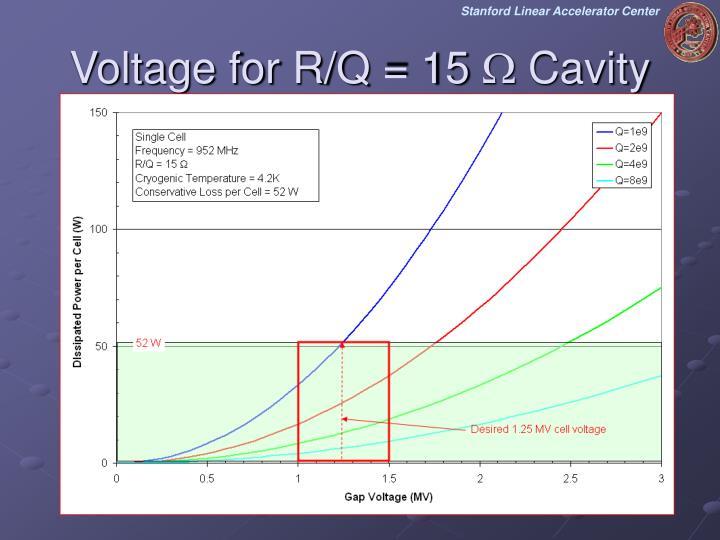 Voltage for R/Q = 15