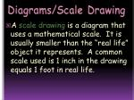 diagrams scale drawing2