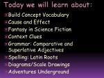 today we will learn about4