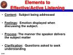 elements to effective active listening