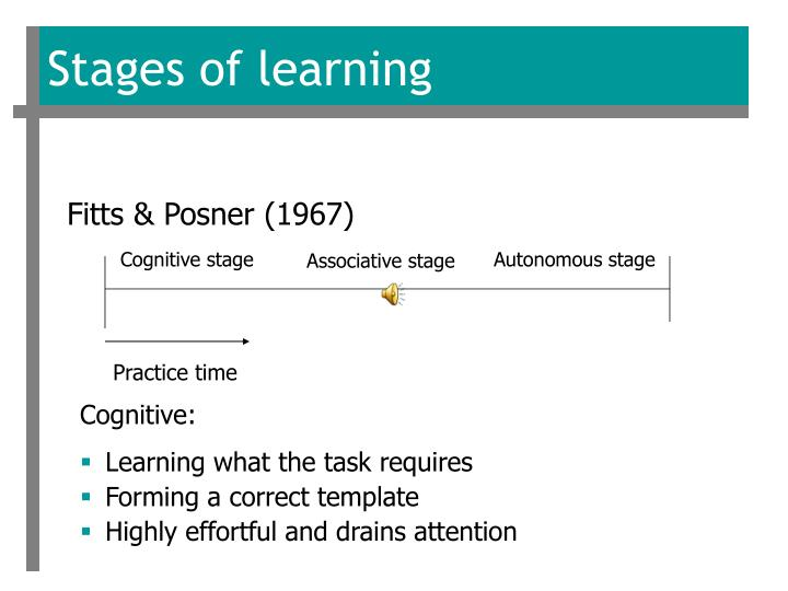 Stages of learning1