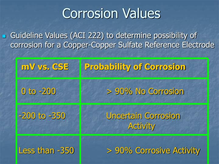Guideline Values (ACI 222) to determine possibility of corrosion for a Copper-Copper Sulfate Reference Electrode