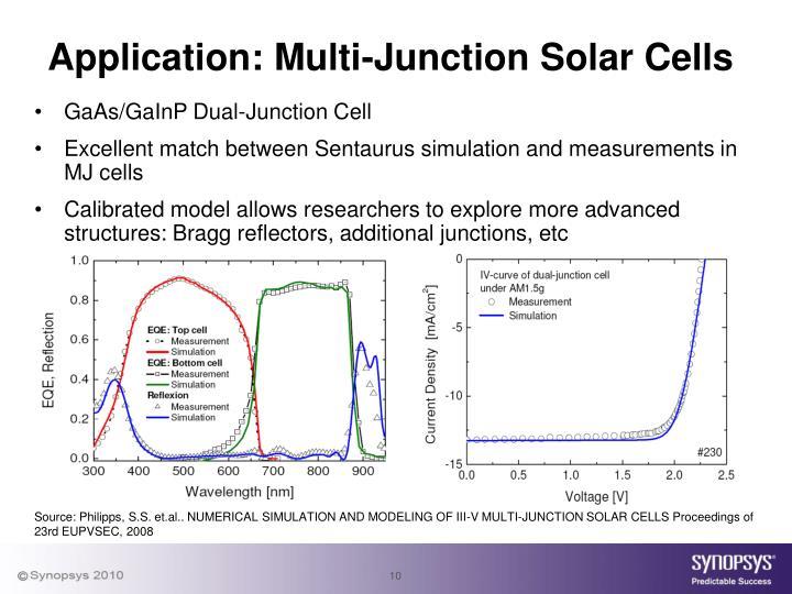 Application: Multi-Junction Solar Cells