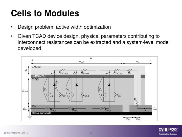 Cells to Modules