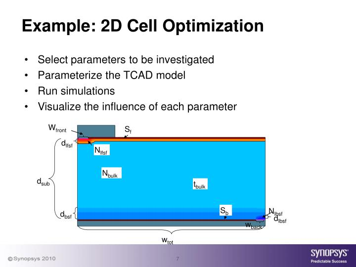 Example: 2D Cell Optimization