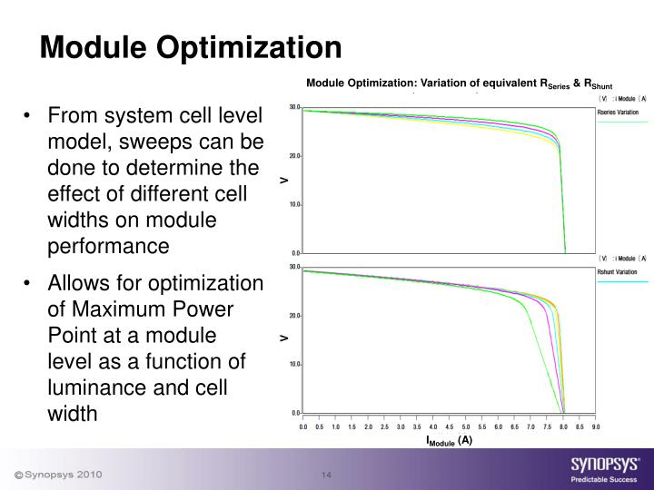 Module Optimization