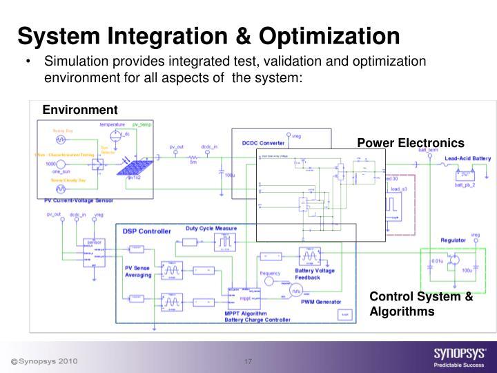 System Integration & Optimization