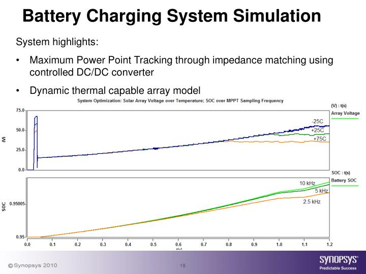 Battery Charging System Simulation
