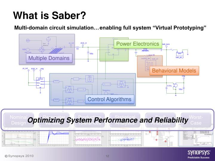 What is Saber?