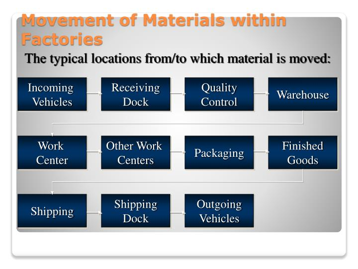 The typical locations from/to which material is moved: