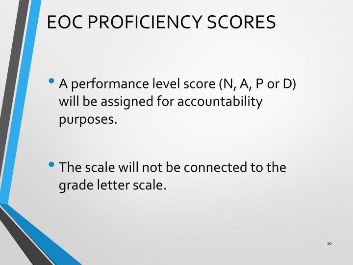 EOC PROFICIENCY SCORES