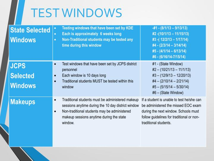 TEST WINDOWS