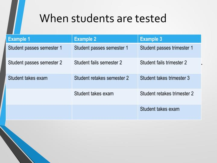 When students are tested