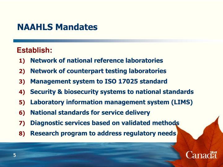 NAAHLS Mandates